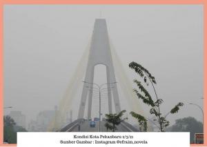 polusi udara pekanbaru